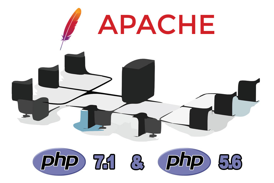 Different PHP Versions on the same Server